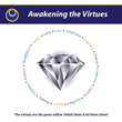 Awakening the Virtues